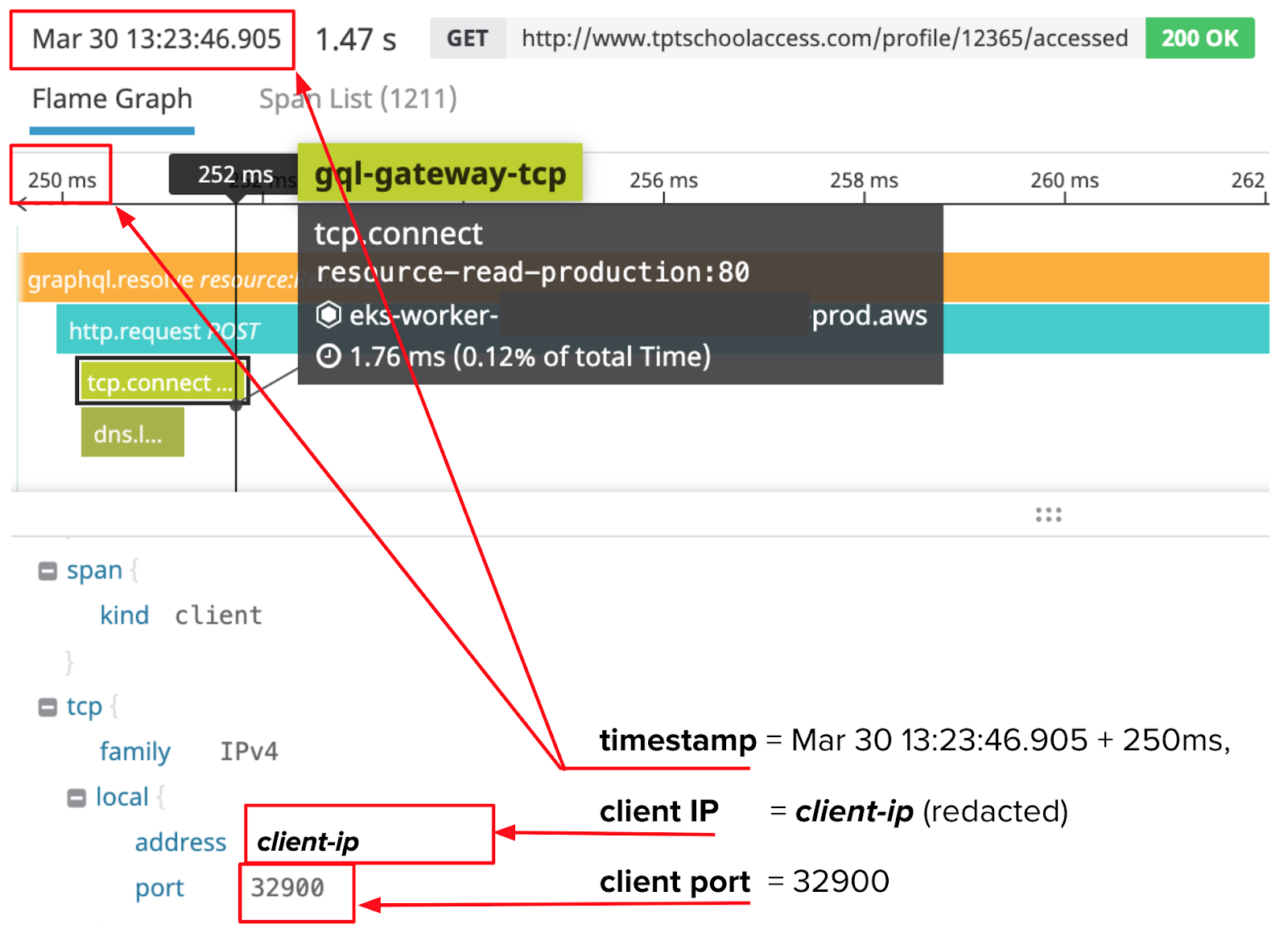 Timestamp, client IP, and client port of TCP connection span